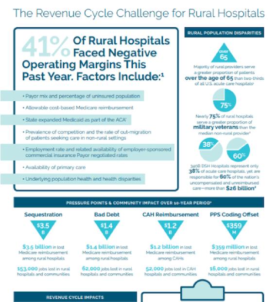 InfographicCTA_RevenueCycleChallenges