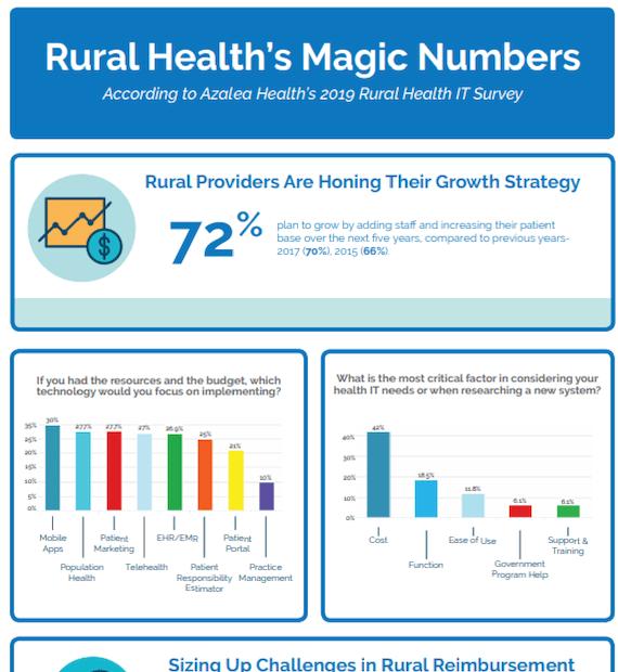 InfographicCTA_RuralMagicNumbers_2019
