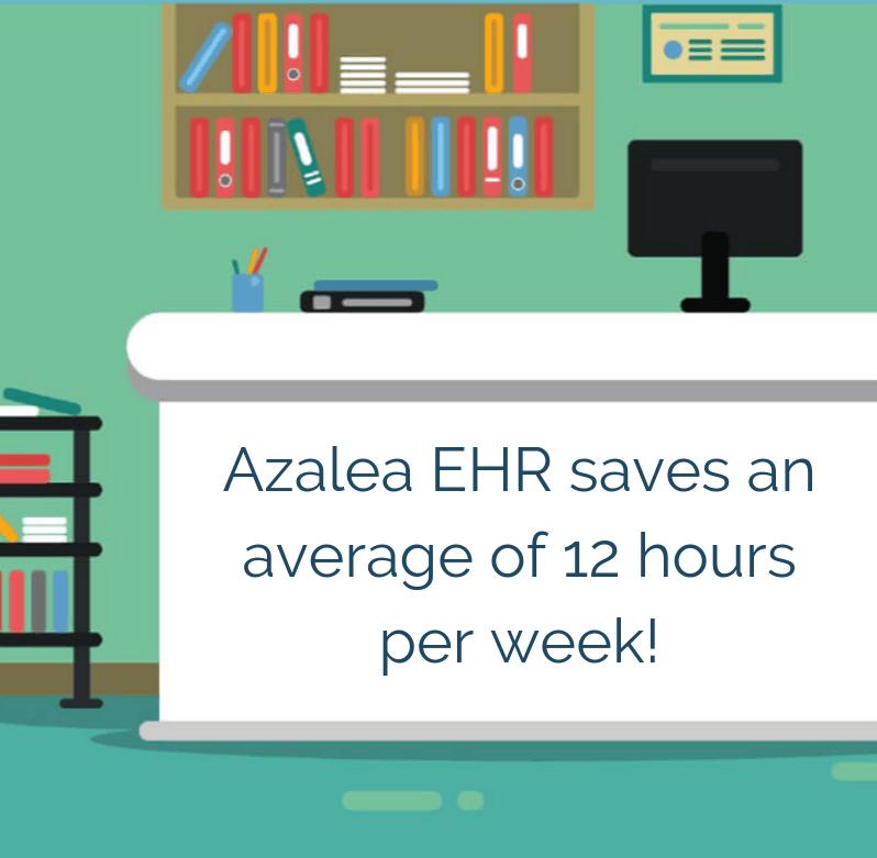 Azalea EHR saves an average of 12 hours per week (1)